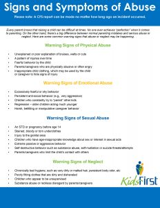 Signs and Symptoms of Abuse image